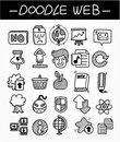 Web doodle icon set Royalty Free Stock Photography