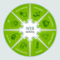 Web marketing infographic