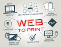 Web to print web print online printing also known as remote publishing or e commerce is a broad term that refers the practice of Stock Image