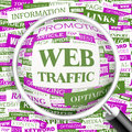 Web traffic background concept wordcloud illustration print concept word cloud graphic collage Royalty Free Stock Photography