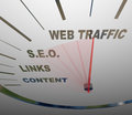 Web traffic seo links speedometer online growth a with needle racing past the necessary elements in a strategy from content to to Royalty Free Stock Photo