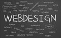 Webdesign concept Royalty Free Stock Photo