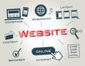 Website homepage concept infografic with web icons Stock Photos