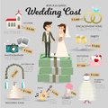 Wedding cost infographic.Vector information. Royalty Free Stock Photo