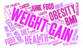 Weight Gain Word Cloud Royalty Free Stock Photo