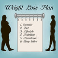Weight loss concept Royalty Free Stock Photo