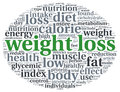 Weight loss concept in tag cloudcloud words cloud on white Royalty Free Stock Photography