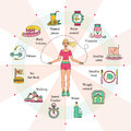 Weight Loss, Diet infographics.