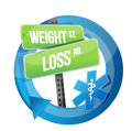 Weight loss road sign illustration design over white Stock Photos