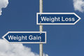 Weight Loss versus Weight Gain Royalty Free Stock Photo