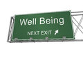 Well being road sign Royalty Free Stock Photo