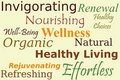 Wellness Words Collage