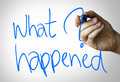 What happened hand writing on blue marker on transparent wipe board Royalty Free Stock Photo
