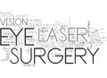 What Is Laser Eye Surgery And How Can It Help You Word Cloud Royalty Free Stock Photo