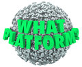 What Platform Question Mark Words Sphere Choose Right Software Royalty Free Stock Photo