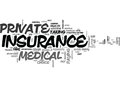What Is Private Medical Insurance Word Cloud