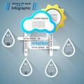 Wheather infographic. Sun, cloud, rain icon.