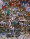 Wheel of life wall painting the bhavacakra circle bhutan Royalty Free Stock Photos