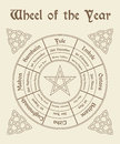 Wheel of the year poster. Wiccan calendar Royalty Free Stock Photo