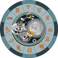 Wheel and zodiac signs Royalty Free Stock Image