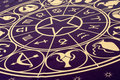 Wheel of Zodiac symbols Royalty Free Stock Photo