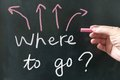 Where to go words written on blackboard using chalk Royalty Free Stock Photography