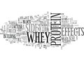 Whey Protein Side Effects Word Cloud