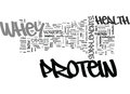Whey Protein Supplements Word Cloud