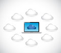 White clouds around a laptop illustration design over background Royalty Free Stock Photos