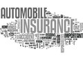 Why Is Auto Insurance Important Word Cloud