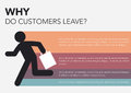 Why do customers leave info graphics. Business concept