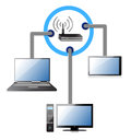 Wifi network concept Royalty Free Stock Photos