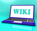Wiki laptop shows online websites knowledge or encyclopedia showing Royalty Free Stock Photography