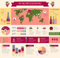 Wine production and distribution infographic