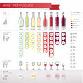 Wine tasting guide complete with food pairing bottle and glass types srving temperature and types Stock Photography