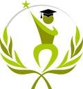 Winner graduation