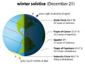Winter solstice america illustration of on december globe with north and south sunlight and shadows Royalty Free Stock Image