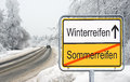 Winter tires use instead summer a german concept image with street snow car and traffic sign Royalty Free Stock Photo