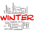 Winter Word Cloud Concept in Red Caps Stock Photography