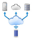 Wireless cloud computing network Royalty Free Stock Photos