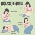 Woman Breastfeeding, Nurturing, or Nursing Her Sweet Newborn Baby in Medical Positions, Including Cradle, Cross-Cradle, Side-l