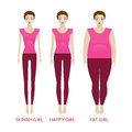 Woman in a different forms. Girl in sportwear with excess weight, in normal shape and with underweight