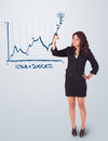 Woman drawing graph on whiteboard young Royalty Free Stock Photos