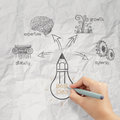 Woman hand draw the big idea diagram on crumpled paper background as concept Stock Images