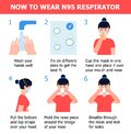 Woman is putting on respirator to prevent virus or air pollution. Illustration of steps, how to wear N 95 respirator Royalty Free Stock Photo