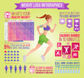 Woman running with earphones. Weight loss, fitness, diet vector infographics. Royalty Free Stock Photo