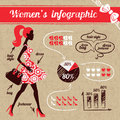 Women s shopping infographics clothing and accessories icons Royalty Free Stock Photography