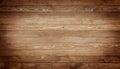 Textúra dreva