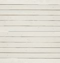 Wooden wall  backgrounds Stock Images
