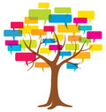 Word balloon tree a with balloons logo icon illustration Royalty Free Stock Photography
